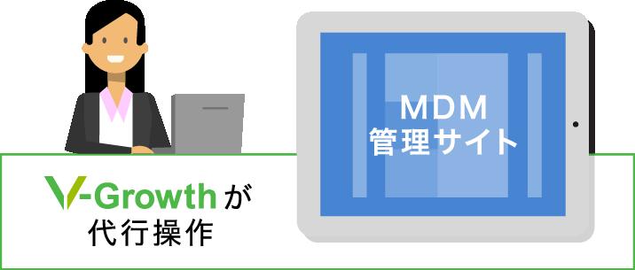 V-Growth が 代行操作 MDM管理サイト