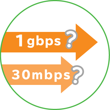 ネットワークの速度の目安ってどのくらい?