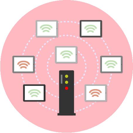 1 ネットワーク環境整備